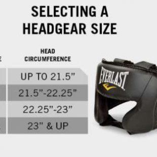 Questions & réponses sur les casques de boxe et MMA